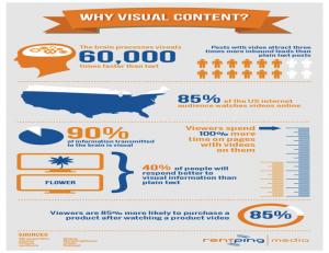 visual-content-300x231